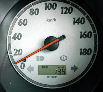 フィット燃費メーター